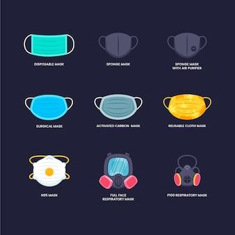 Type de masques faciaux infographiques
