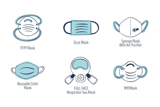 Type de masques faciaux