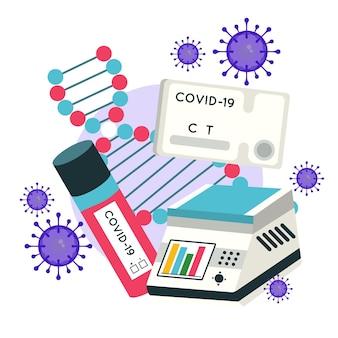 Type de test de coronavirus