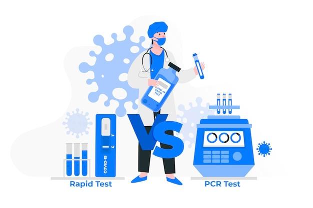Type de test pour le coronavirus