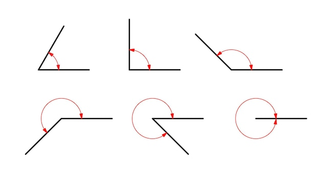 Types d'angles sur fond blanc. icône de vecteur.