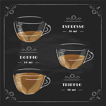Types de café tableau noir vintage dans des tasses