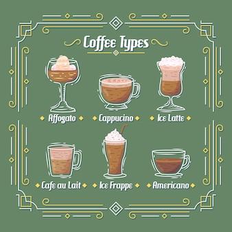 Types de café vintage