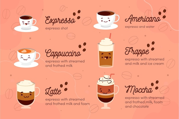 Types de café