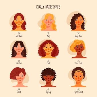 Types de cheveux bouclés dessinés à la main