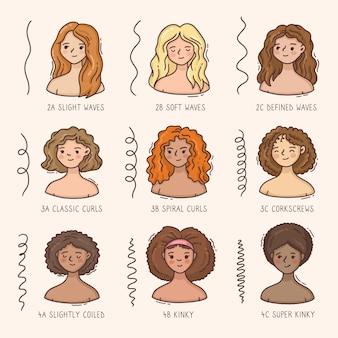 Types de cheveux bouclés