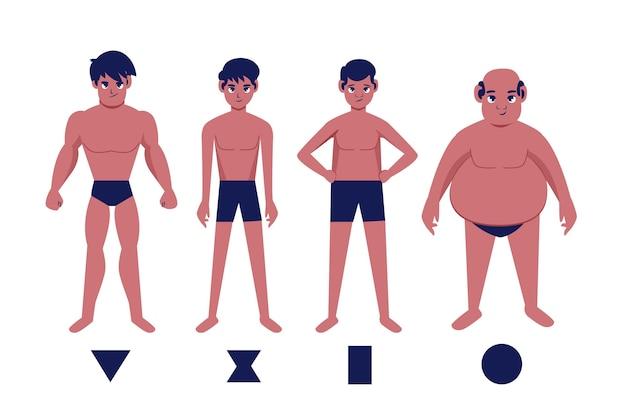 Types de dessins animés de formes de corps masculins