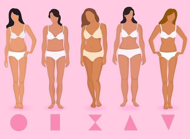 Types de formes de corps féminins dessinés à la main