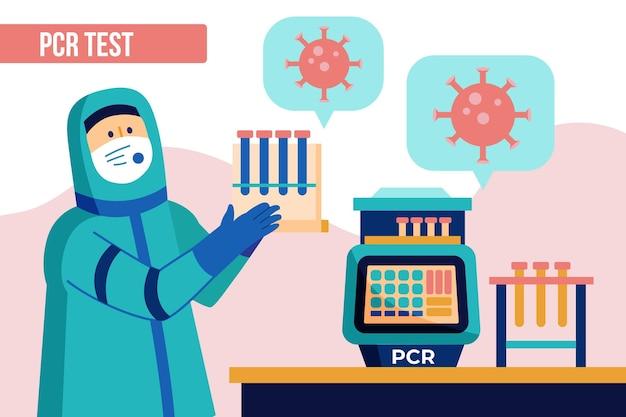 Types de test et personne en combinaison de matières dangereuses
