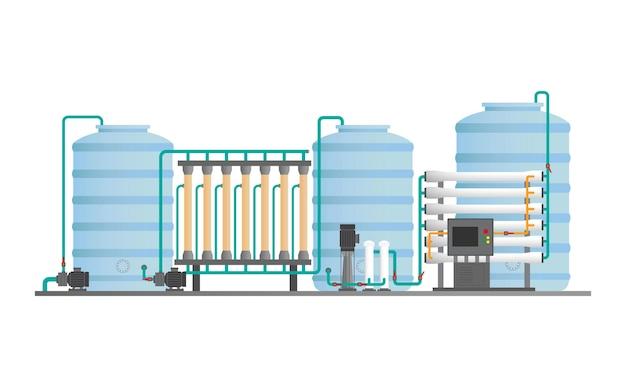 Usine d'eau potable, traitement de l'eau