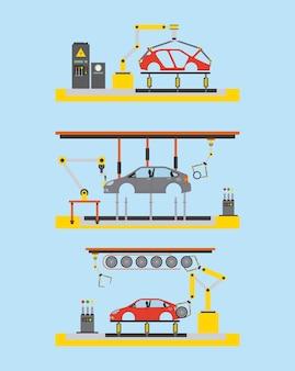 Usine de production de voiture étape de processus robot automatique fonctionne