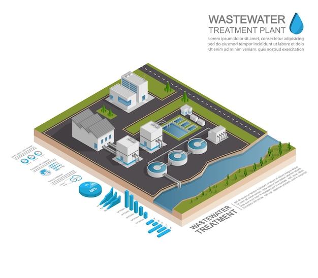 Usine de traitement des eaux usées isométrique infographique