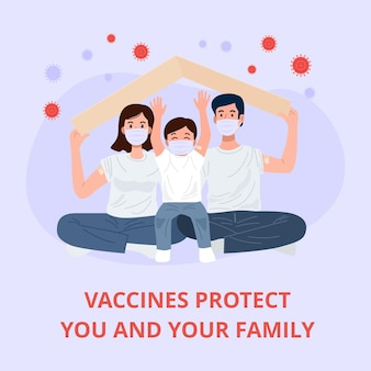 Vaccination Familiale Famille Heureuse Protégeant La Famille Contre Covid19 Vecteur Premium