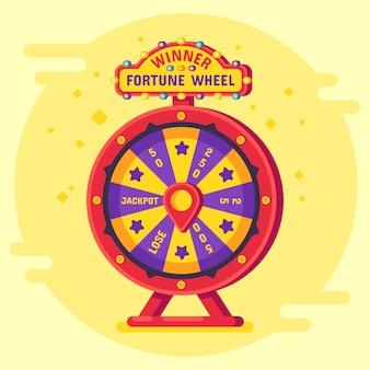 Vainqueur de la roue de la fortune
