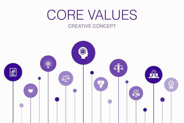 Valeurs fondamentales modèle d'infographie en 10 étapes. confiance, honnêteté, éthique, intégrité icônes simples
