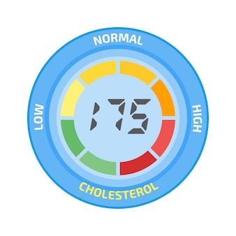 Vecteur de cholestérol mètre