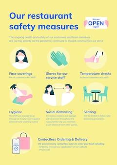Vecteur de conseils de sécurité covid 19, rouvrir l'affiche imprimable des mesures de sécurité du restaurant