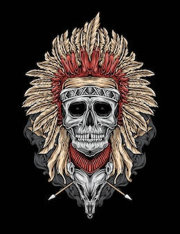 Vecteur de crâne natif