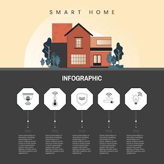 Vecteur infographique de technologie de maison intelligente