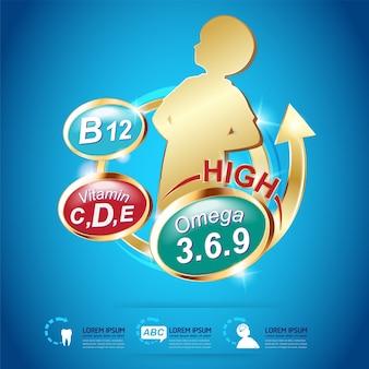 Vecteur pour enfants omega 3 et vitamines