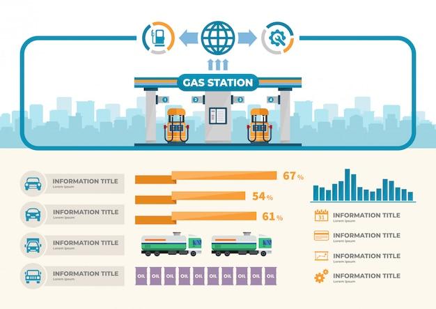 Vecteur de station service service infographie