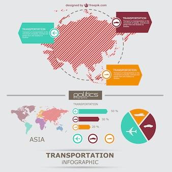 Vecteur de transport l'information libre graphiques