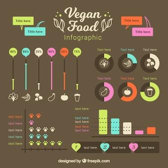 Vegan food modèle infographique