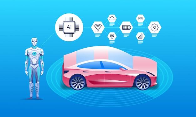 Véhicule autonome avec robot