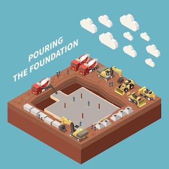 Verser l'illustration de la fondation