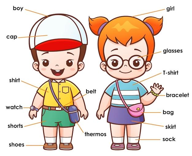 Vêtements de vocabulaire