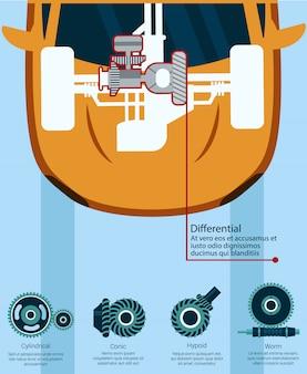 Vidange d'huile dans le différentiel. schéma des pièces de rechange.