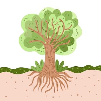 Vie d'arbre dessiné à la main