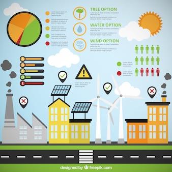 Ville écologique avec les usines et les énergies renouvelables