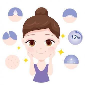 Visage anti-acné femmes
