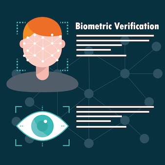 Visage de vérification biométrique
