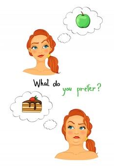 Visages de femme gras et mince