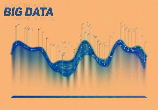 Visualisation abstraite de données volumineuses colorées de vecteur. conception esthétique infographie futuriste. complexité des informations visuelles. graphique de fils de données complexes. réseau social, analyse commerciale