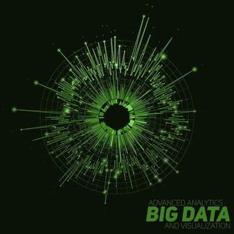 Visualisation abstraite de données volumineuses rondes vertes.