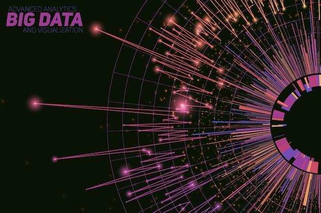 Visualisation abstraite ronde de données volumineuses. conception d'infographie futuriste. complexité des informations visuelles. graphique de fils de données complexes. représentation de réseaux sociaux ou d'analyses commerciales.