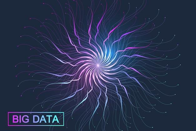Visualisation de big data. communication de fond abstrait graphique.