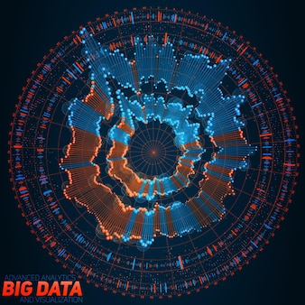 Visualisation circulaire du big data.