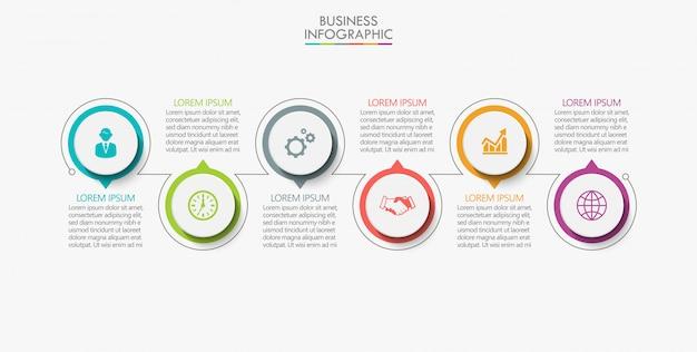 Visualisation de données commerciales