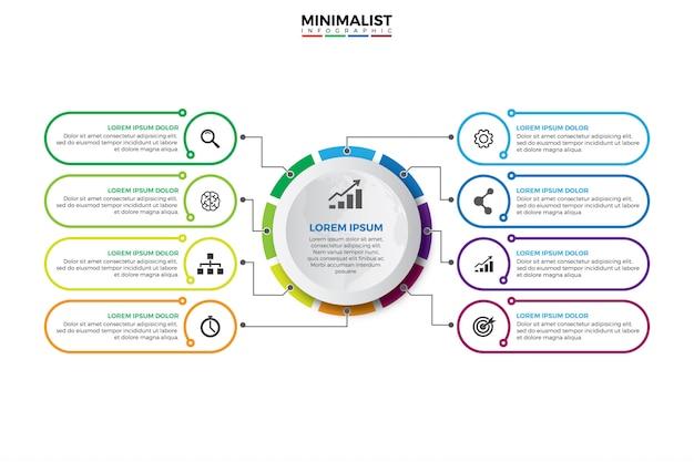 Visualisation des données de l'entreprise.