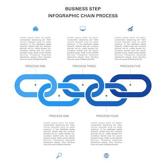 Visualisation des données d'entreprise