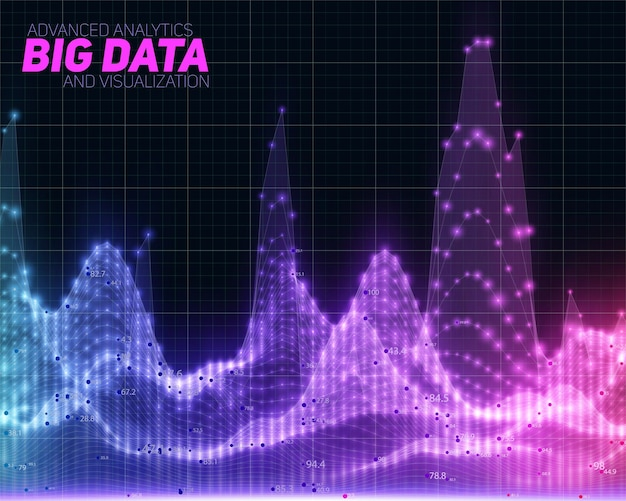 Visualisation de données volumineuses colorées abstraites de vecteur