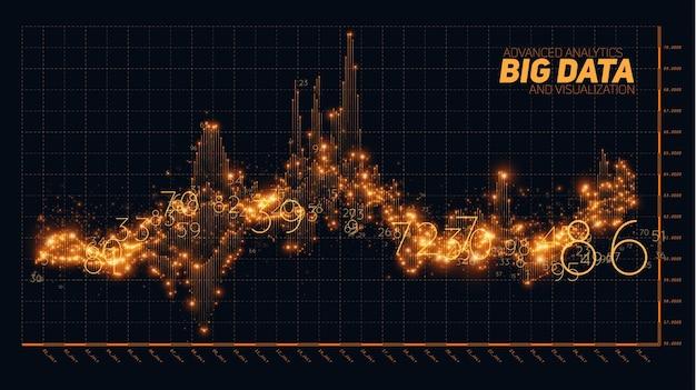 Visualisation de graphique de données volumineuses financières abstraites de vecteur