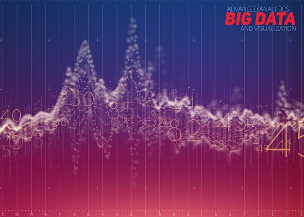 Visualisation de graphique de données volumineuses financières colorées abstraites de vecteur