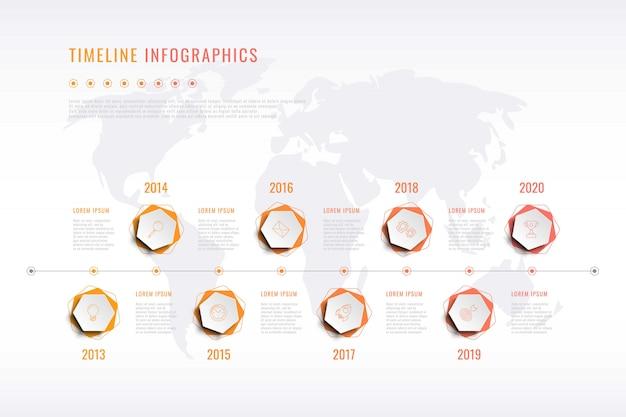 Visualisation moderne de l'histoire de l'entreprise avec éléments hexagonaux, indication de l'année et carte du monde