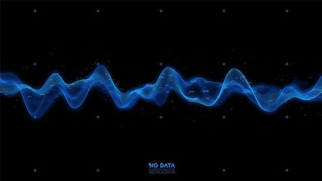 Visualisation de la vague bleue de big data.