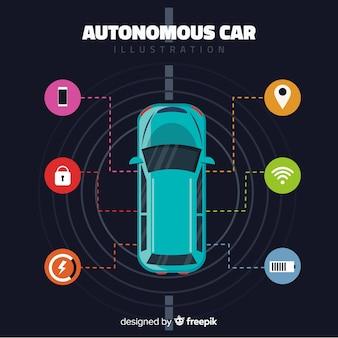 Voiture autonome futuriste au design plat